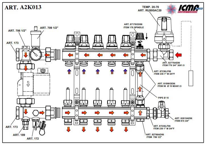 Коллекторная группа ICMA для теплого пола на 9 выходов