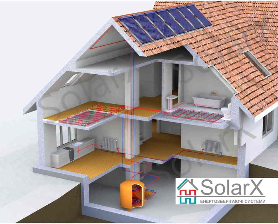 Модель монтажа солнечного коллектора