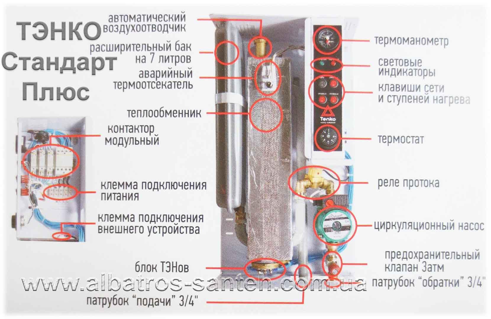 Электрокотел TENKO Стандарт Плюс